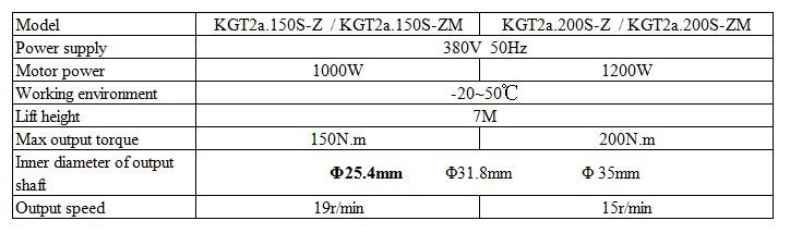 KGT2A industrial sectional door opener.JPG