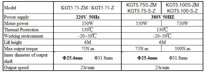 KGT5-Z TECH DATA.JPG