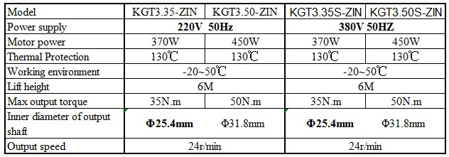 BS-KGT3-ZIN.JPG